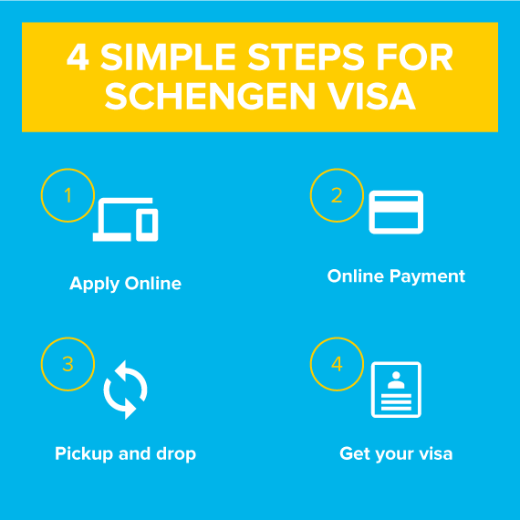 How-To-Apply-For-Schengen-Visa Vfs Schengen Visa Application Form Belgium on greece visa application form, finland visa application form, cyprus visa application form, malta visa application form, indian visa application form, chinese visa application form, addendum example for visa application form, eu visa application form, belgium visa application form, canadian visa application form,