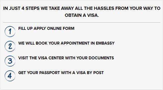 How To Get France Visa Appointment From UK