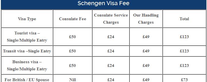 visa fees